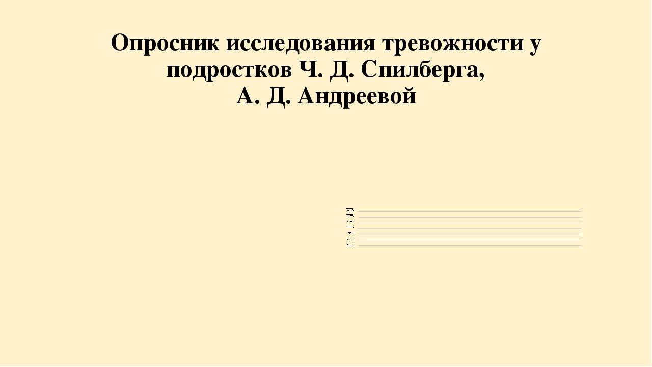 Опросник исследования тревожности у подростков Ч. Д. Спилберга, А. Д. Андреевой