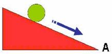шар на наклонной плоскости картинки время перфоманса