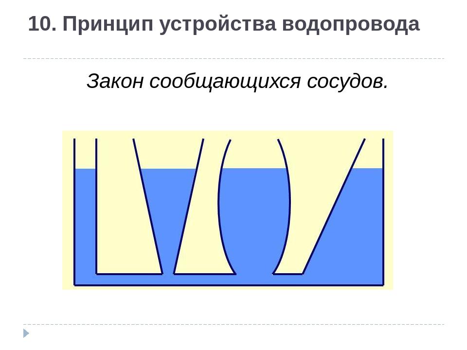 10. Принцип устройства водопровода Закон сообщающихся сосудов.