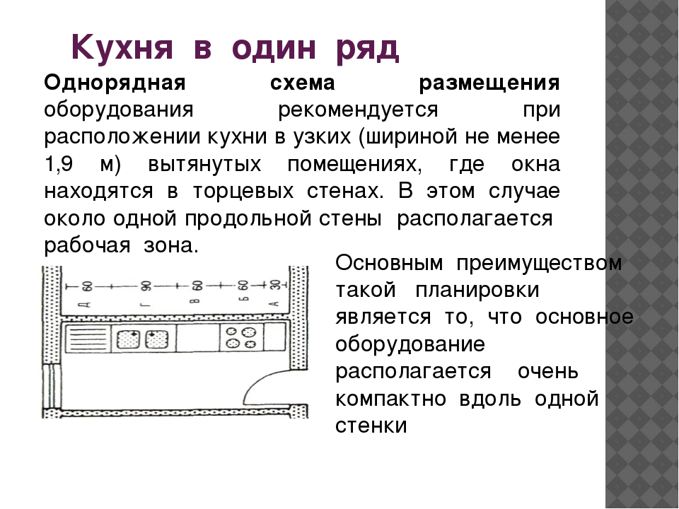Однорядная схема размещения оборудования рекомендуется при расположении кухни...