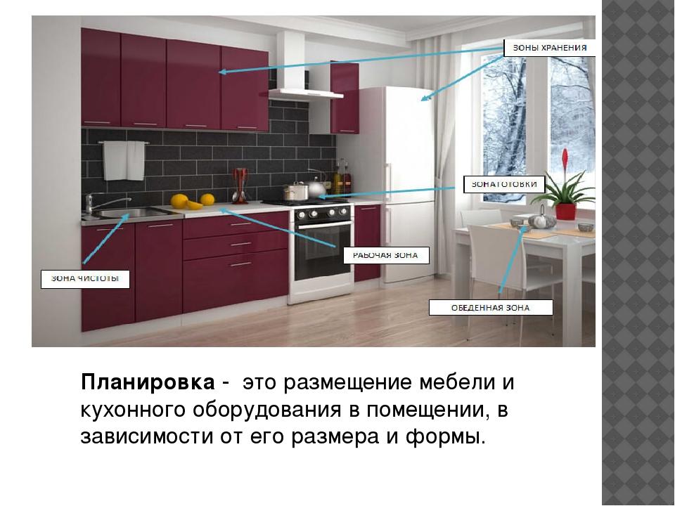 Планировка - это размещение мебели и кухонного оборудования в помещении, в за...