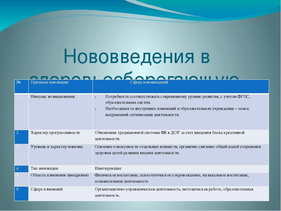 Нововведения в здоровьесберегающую деятельность ДОУ № Признаки инновации Сфер...