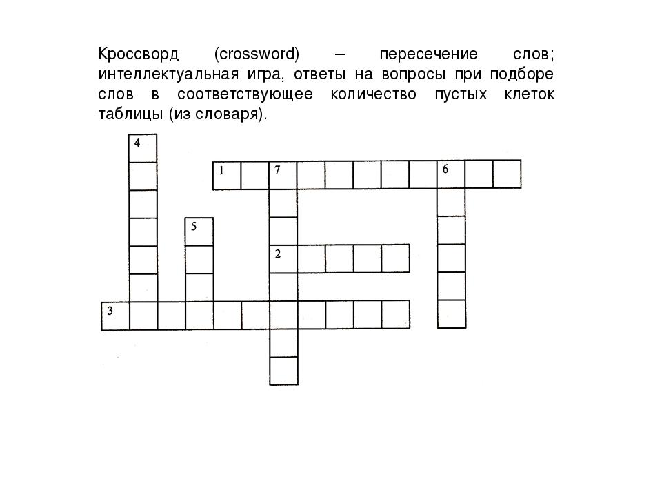 Кроссворд (crossword) – пересечение слов; интеллектуальная игра, ответы на во...