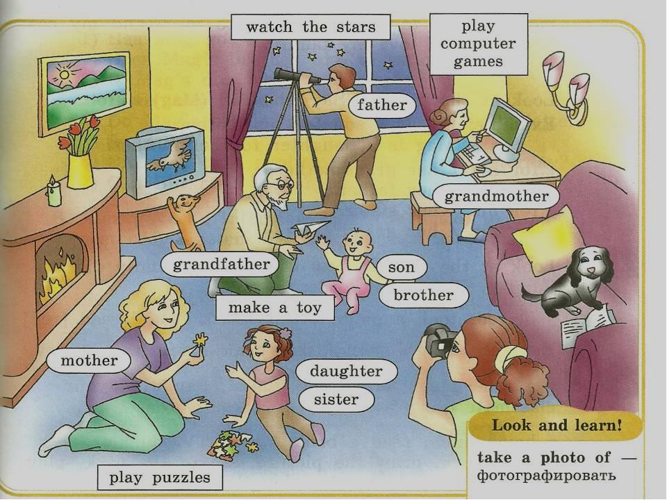 уиллис картинки для описания людей по английскому смайл