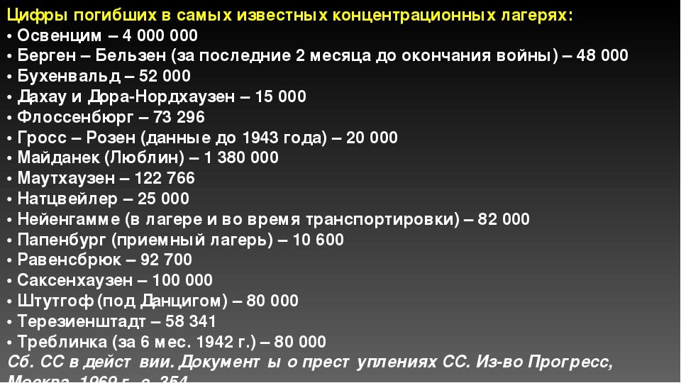 Цифры погибших в самых известных концентрационных лагерях: • Освенцим – 4 000...