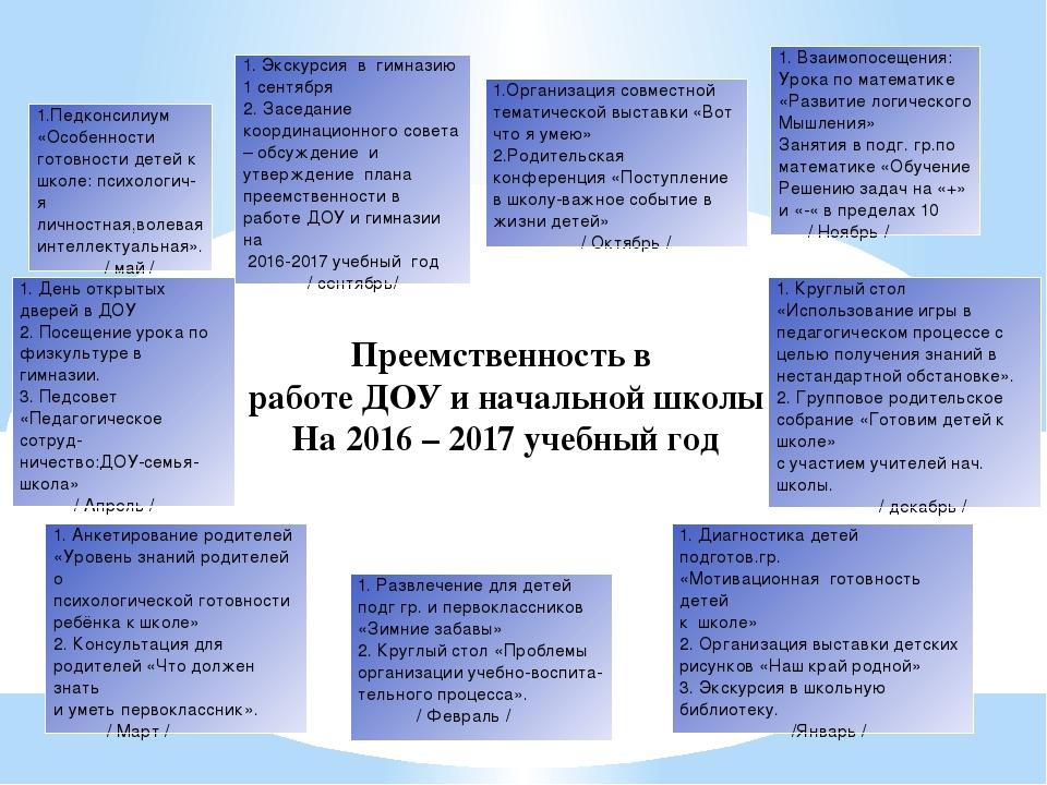 Преемственность в работе ДОУ и начальной школы На 2016 – 2017 учебный год 1....