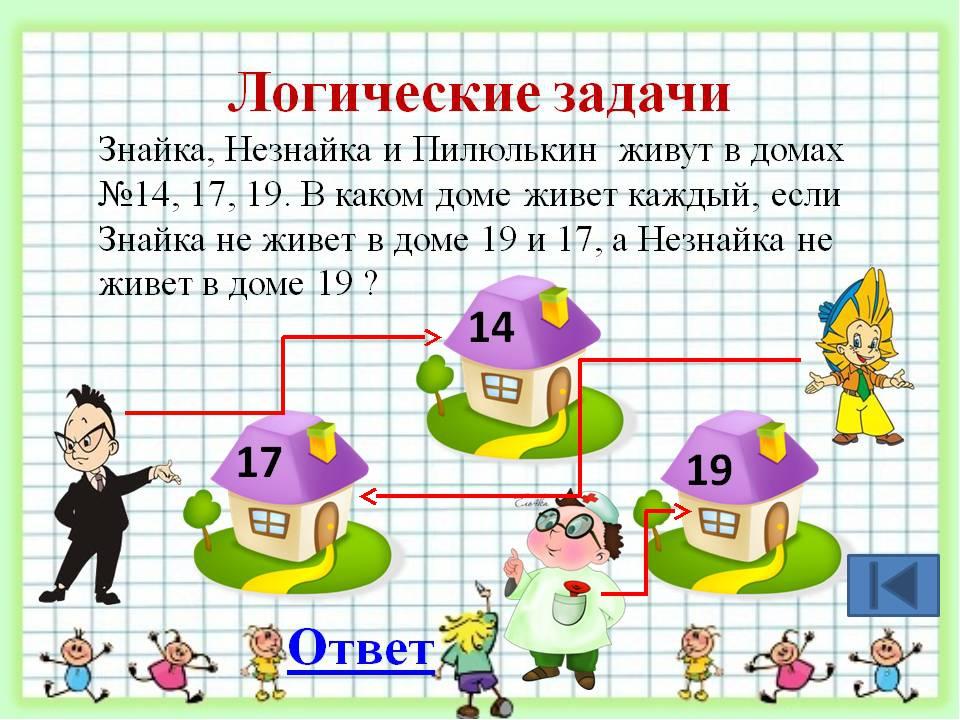 математическая задача с решением в картинках то