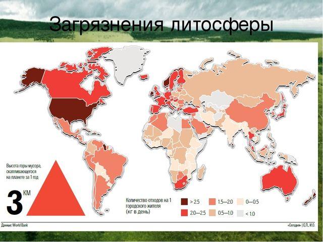 Загрязнения литосферы