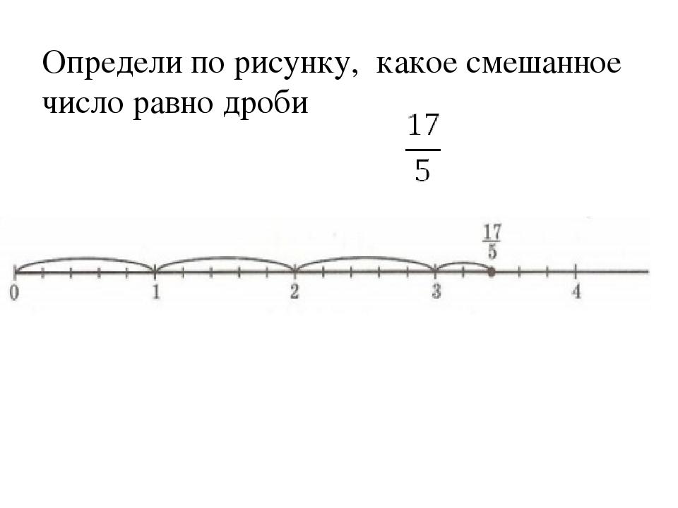 Определи по рисунку, какое смешанное число равно дроби