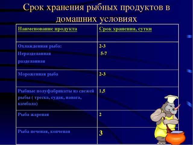 Срок хранения рыбных продуктов в домашних условиях Наименование продуктаСрок...