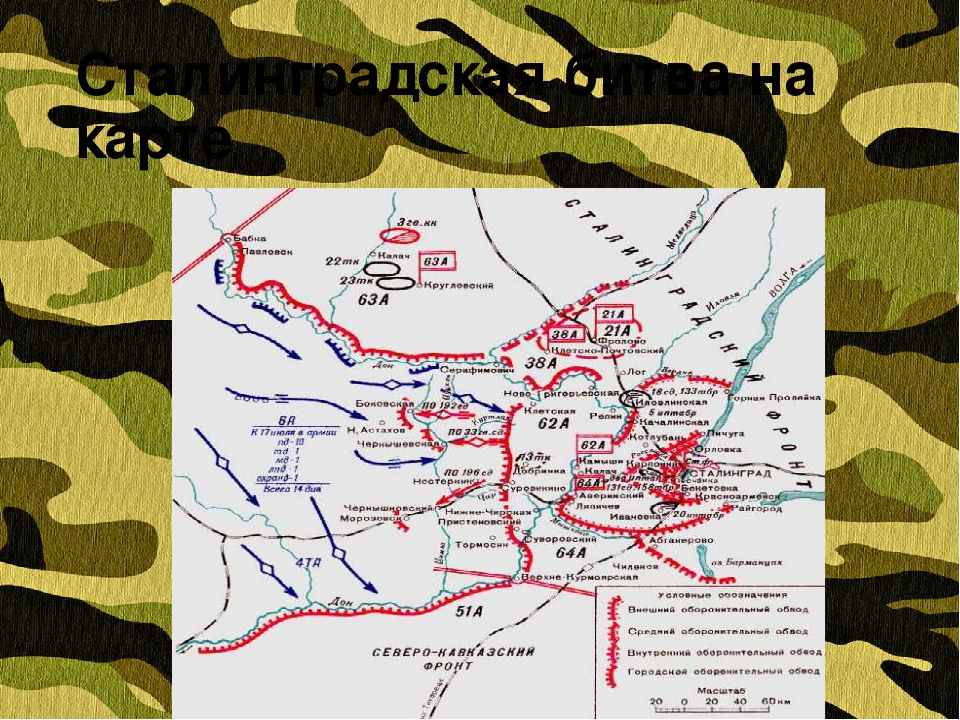 Сталинградская битва на карте