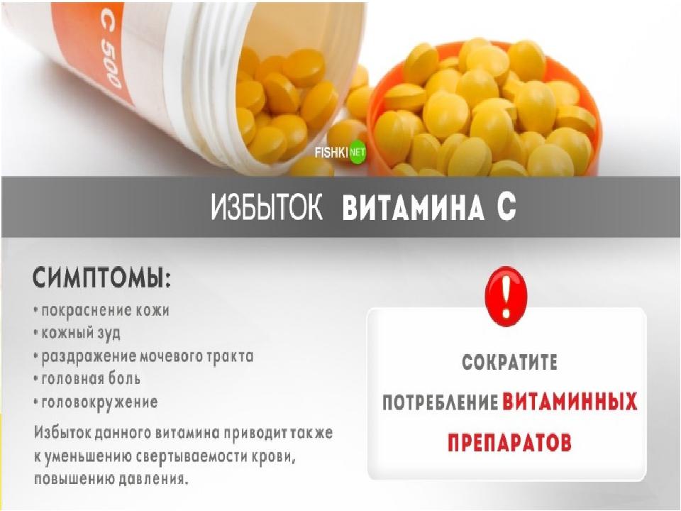 Гиповитаминоз