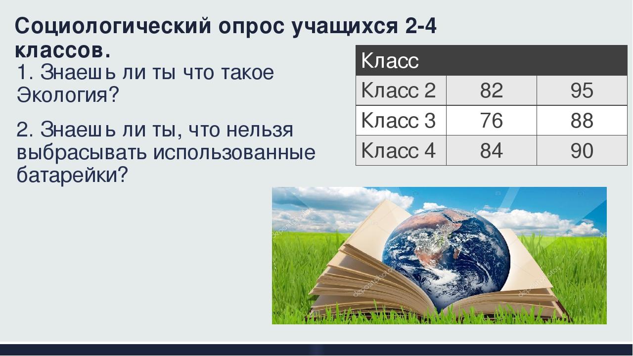 Социологический опрос учащихся 2-4 классов. 1. Знаешь ли ты что такое Экологи...