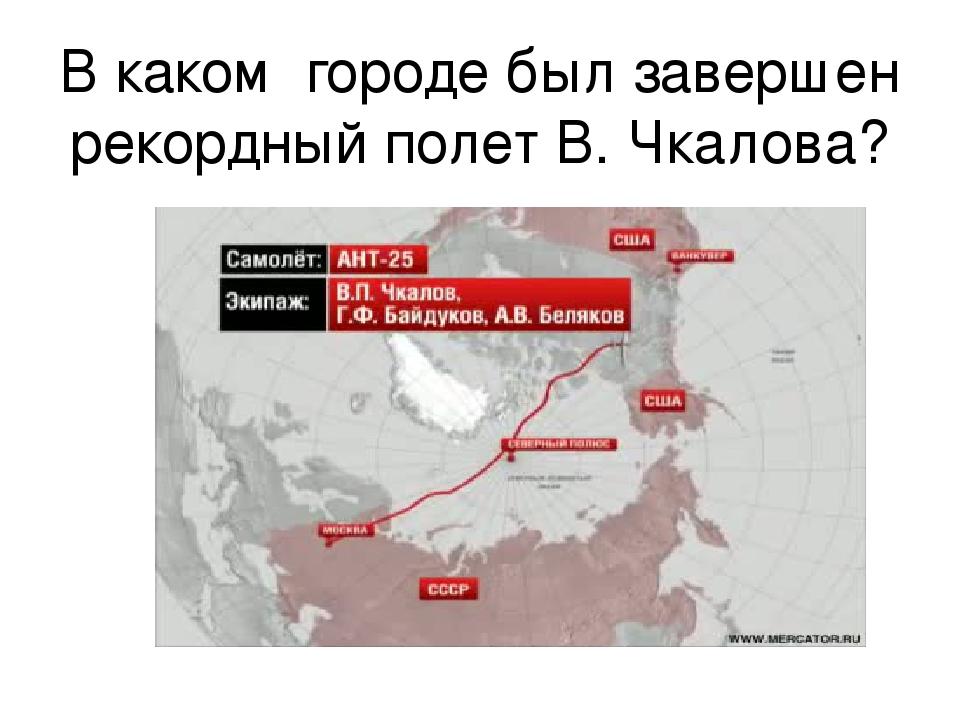 В каком городе был завершен рекордный полет В. Чкалова?