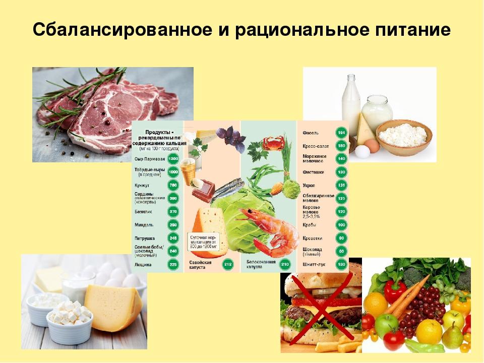 Сбалансированное и рациональное питание