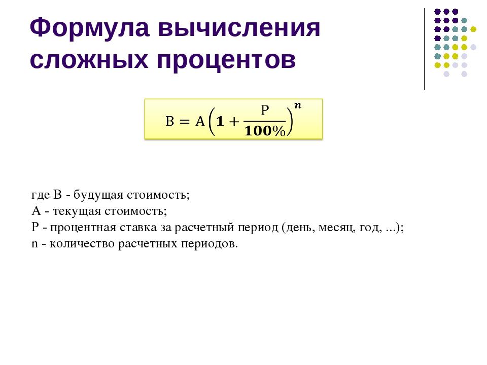 картинки сложные проценты понятие и формулы цены, честные отзывы
