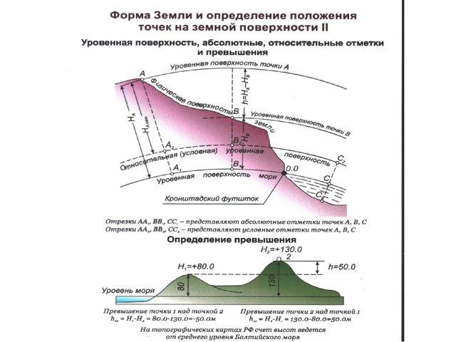 ebook Beobachtungen in den Schweizer Hochalpen über die Änderung der erdmagnetischen Kraft mit der Höhe 1913