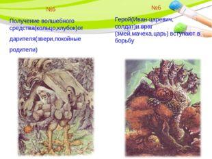 Получение волшебного средства(кольцо,клубок)от дарителя(звери,покойные родите