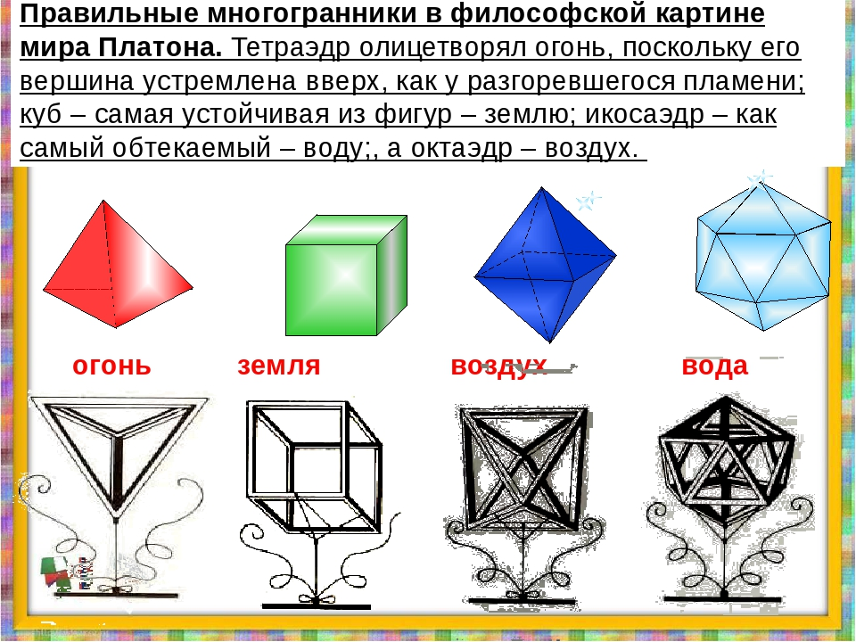 платон геометрия картинки розы подарок, который