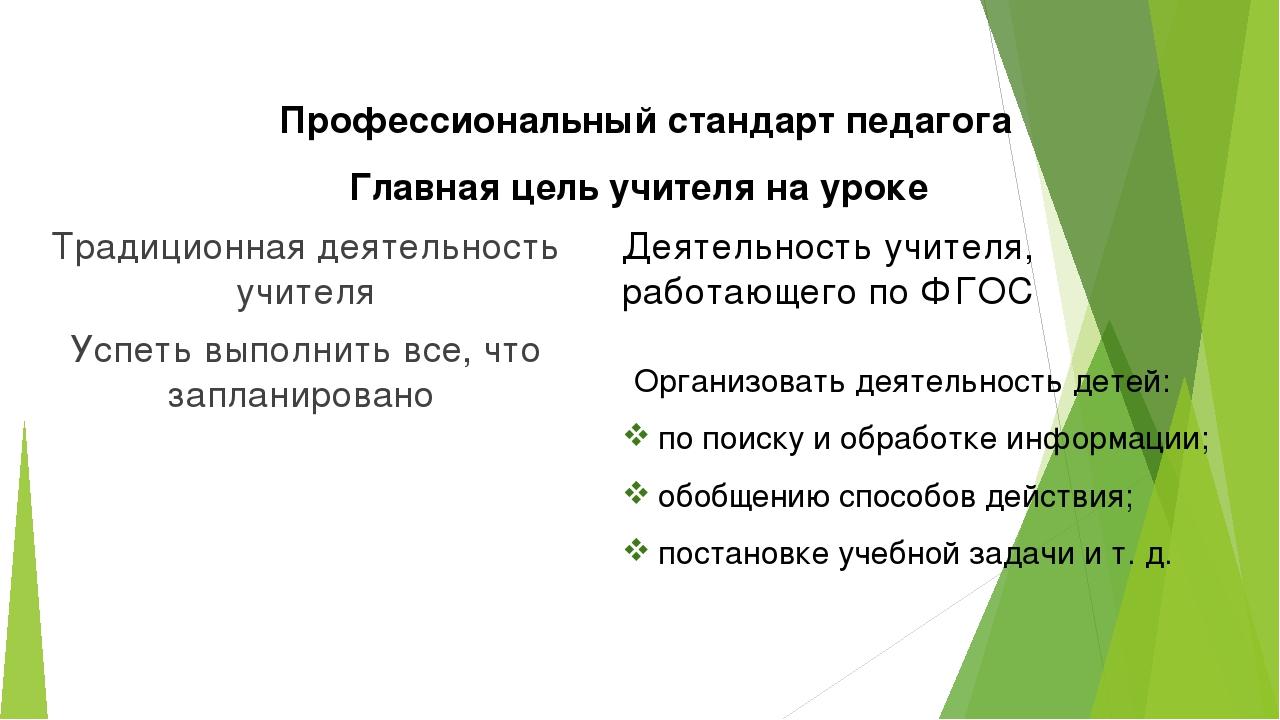 Традиционная деятельность учителя Успеть выполнить все, что запланировано Про...