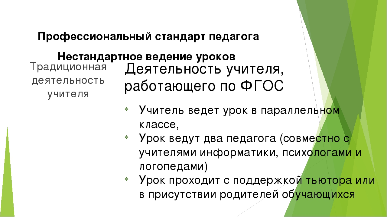 Традиционная деятельность учителя Профессиональный стандарт педагога Нестанда...