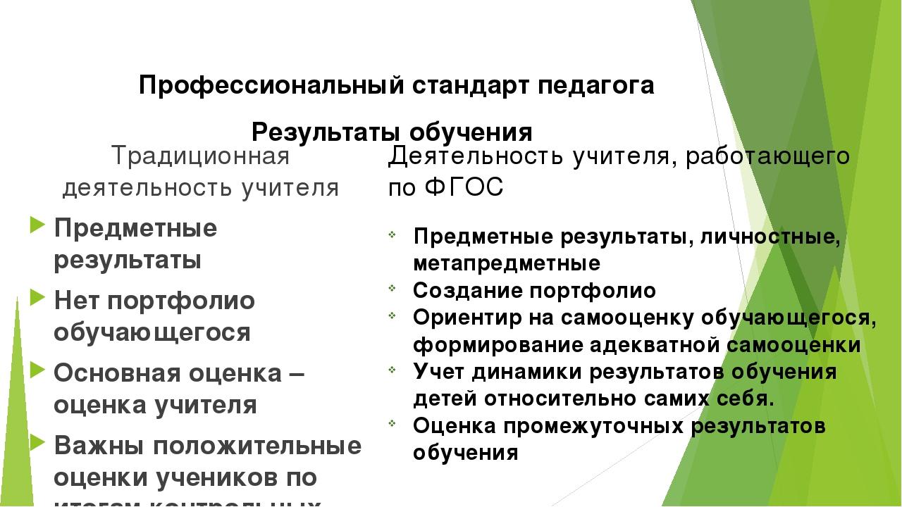 Традиционная деятельность учителя Предметные результаты Нет портфолио обучающ...