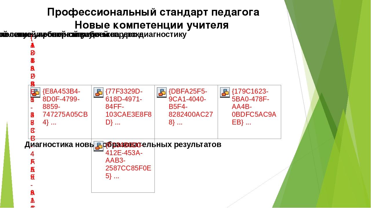Профессиональный стандарт педагога Новые компетенции учителя