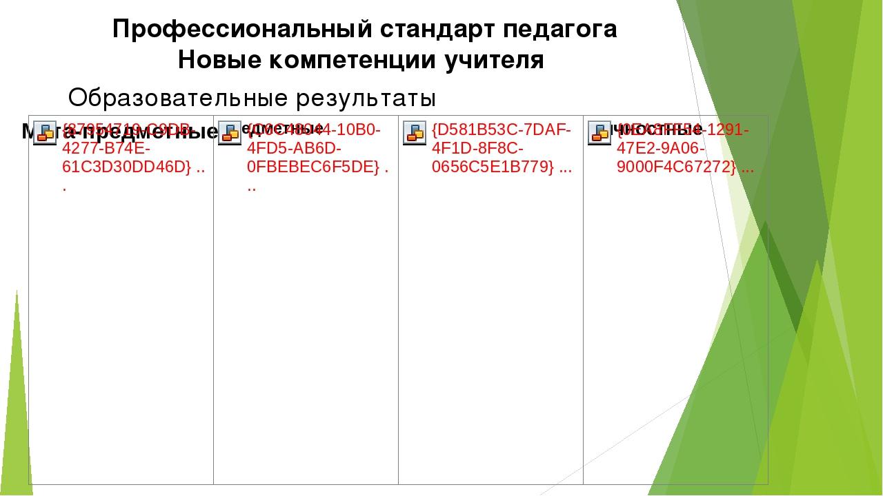 Профессиональный стандарт педагога Новые компетенции учителя Образовательные...