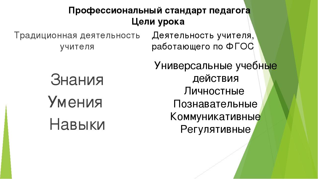 Традиционная деятельность учителя Знания Умения Навыки Профессиональный станд...