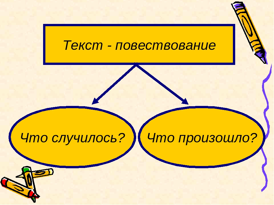 Картинка текст повествование
