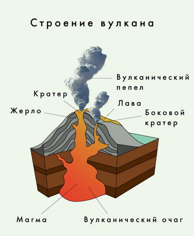Картинки вулкана с надписями, поздравление новым годом