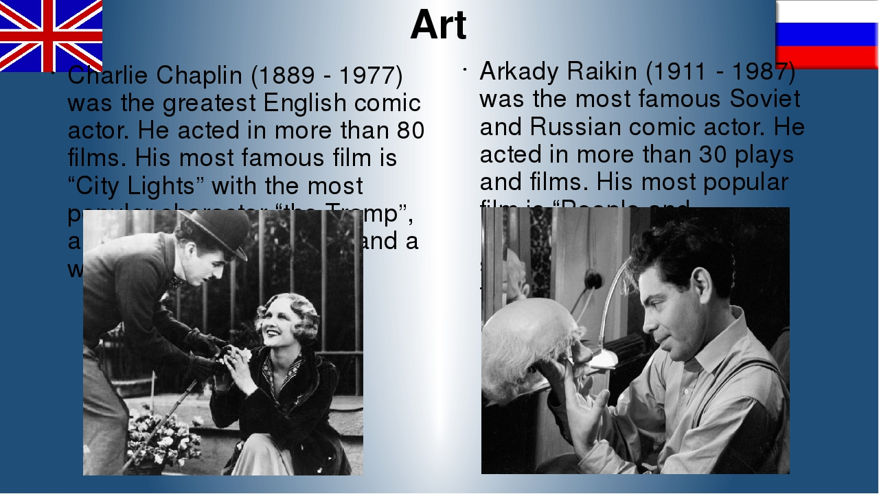 a biography of charlie chaplin an english actor Charlie chaplin was born on april 16, 1889, in london england charlie chaplin came to the united states in 1910, at the age of 21 he was brought to new york, which was known to be a great place to start out for anyone trying to become a professional actor.