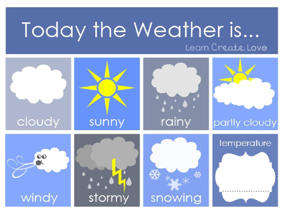 Картинки с погодой для описания