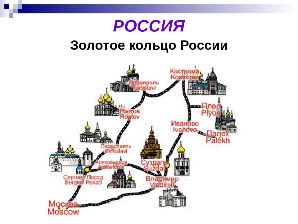 Картинки золотого кольца россии для презентации