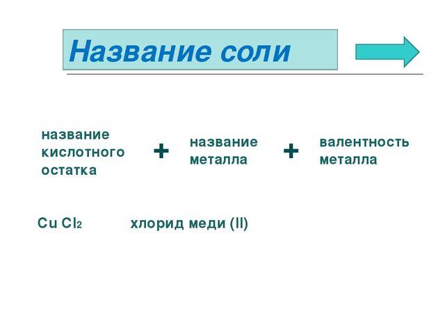 Название соли название кислотного остатка + название металла + валентность ме...
