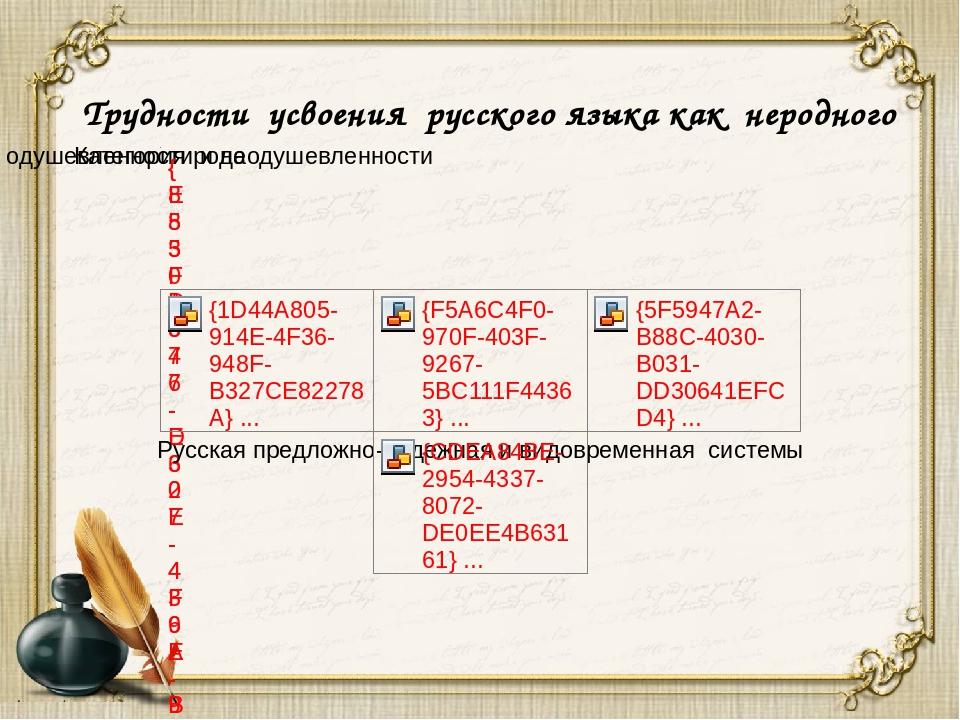 Трудности усвоения русского языка как неродного