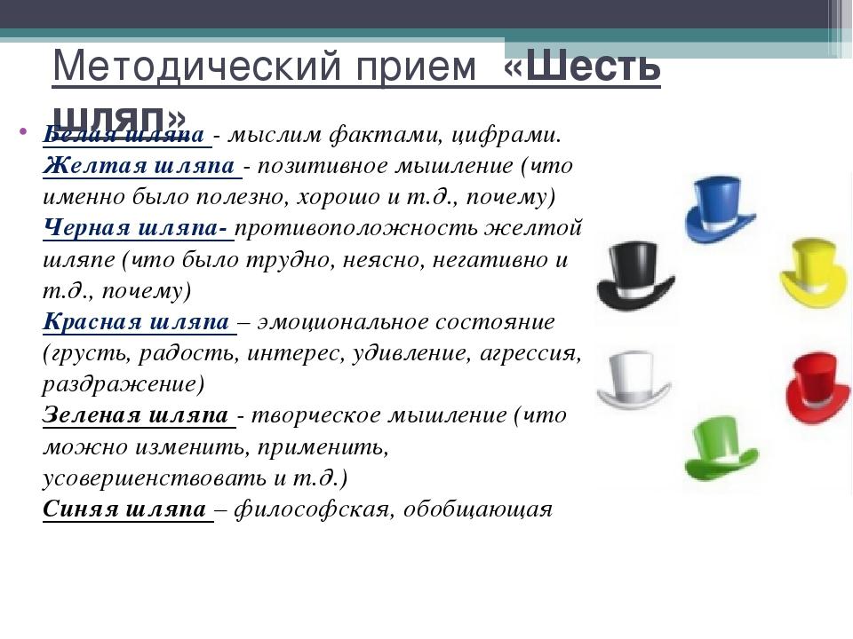 Методический прием «Шесть шляп» Белая шляпа - мыслим фактами, цифрами. Желтая...
