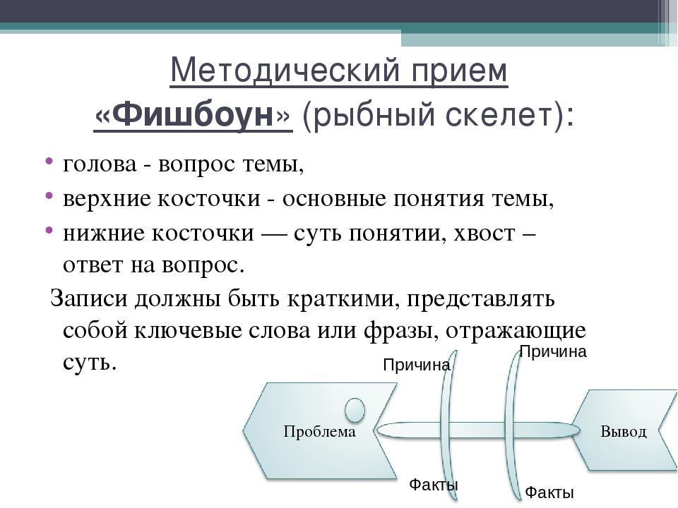 Методический прием «Фишбоун»(рыбный скелет): голова - вопрос темы, верхние...