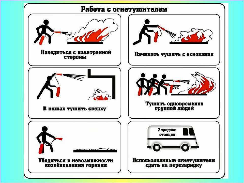 Правила пользования огнетушителем картинка