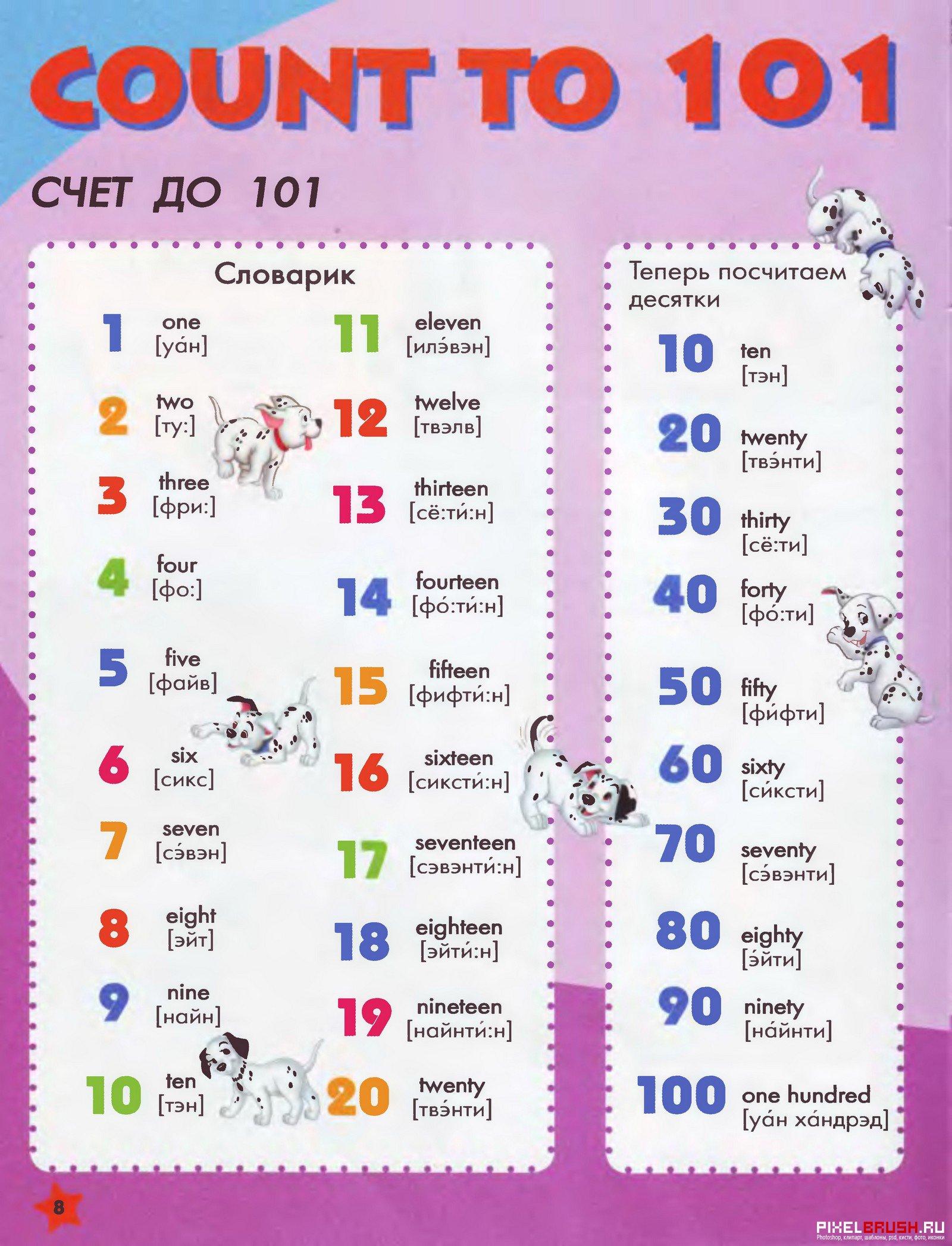 Учить китайский самостоятельно: 8 способов, ускоряющие ...