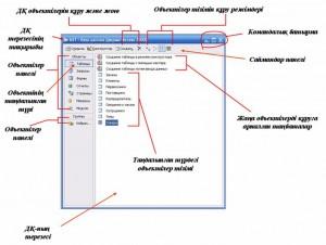 Mmorpg карта ойындары