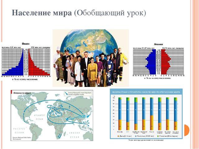 Население мира (Обобщающий урок)