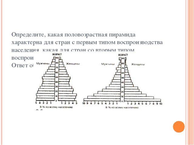 Определите, какая половозрастная пирамида характерна для стран с первым типо...