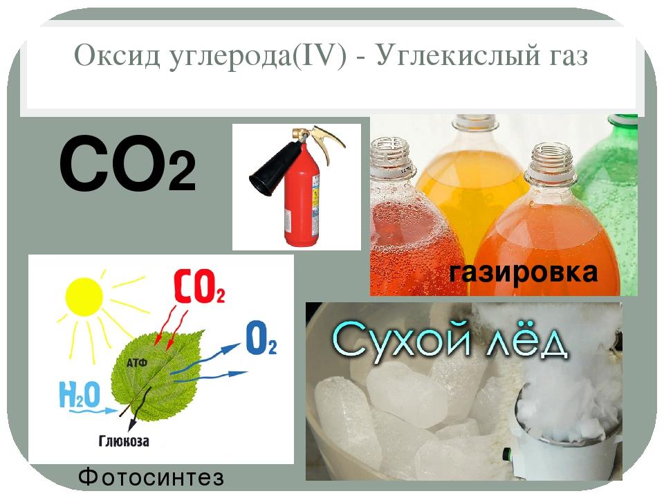 Оксид углерода(IV) - Углекислый газ СO2 Фотосинтез газировка