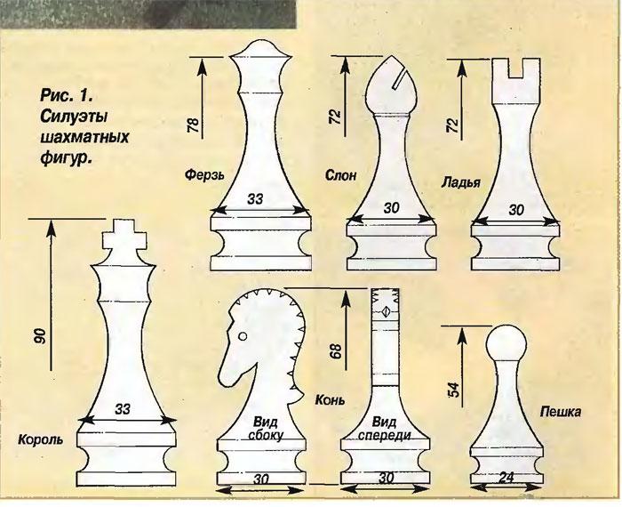 Шахматные фигуры своими руками чертеж