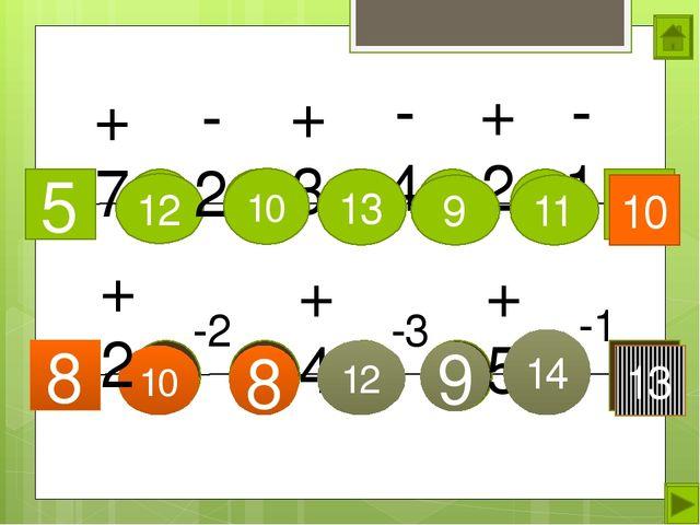 5 12 +7 +3 -2 +2 -1 -4 8 9 13 10 11 10 10 +2 -2 +4 +5 -3 -1 14 9 12 8 13