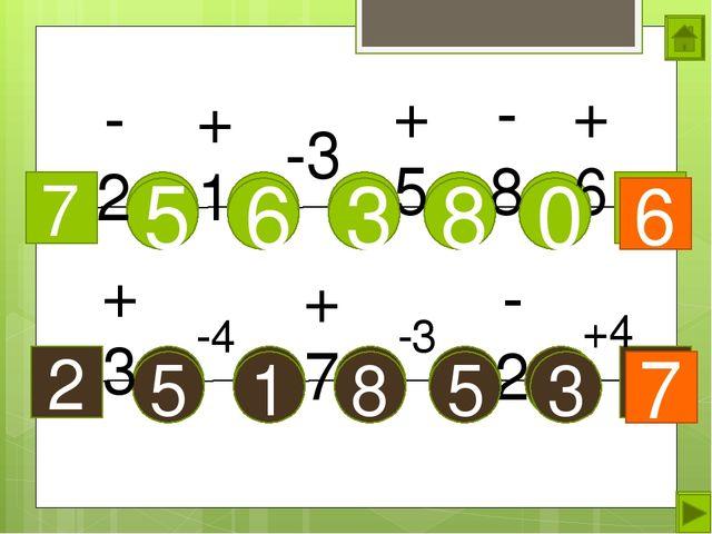 7 5 -2 -3 +1 -8 +6 +5 2 8 3 6 0 6 5 +3 -4 +7 -2 -3 +4 3 5 8 1 7