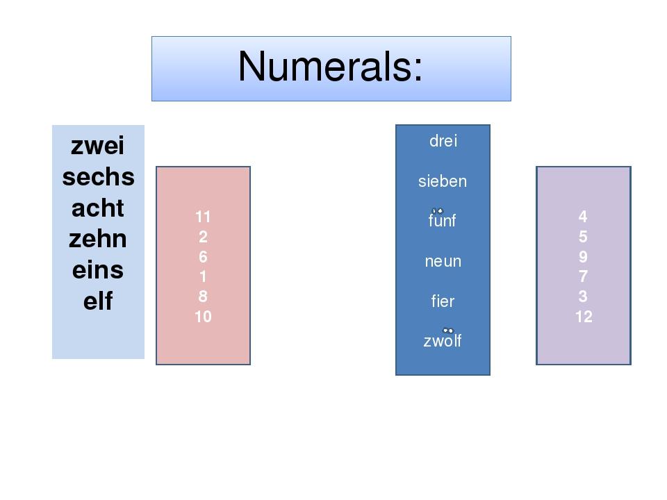 Numerals: zwei sechs acht zehn eins elf drei sieben funf neun fier zwolf 11 2...