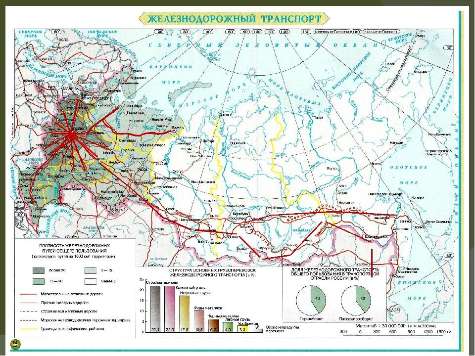картинки магистралей россии и их направления рисунке показан
