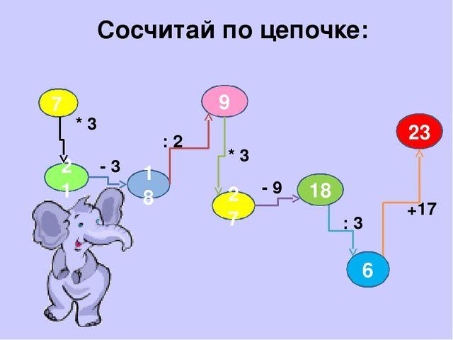 Сосчитай по цепочке: 7 21 18 9 27 18 23 6 * 3 - 3 : 2 * 3 - 9 : 3 +17